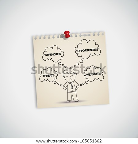 Businessman Think about Swot Analysis Concept Note Paper Vector