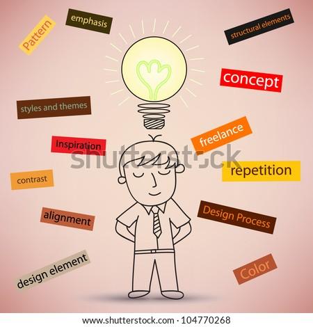 Businessman Thinking Bulb Idea Basic Concept Stock Vector ...