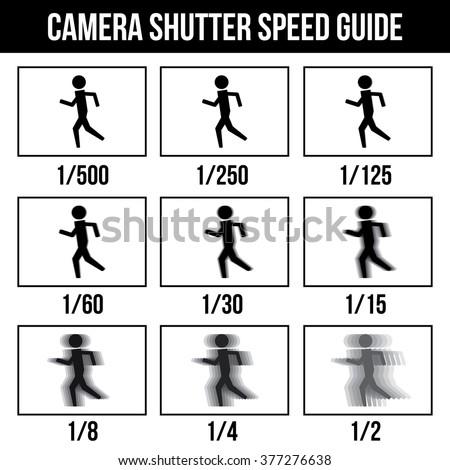 Camera Shutter Speed Guide Symbol Icon Stock Vector 377276638