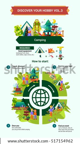 Camping and Hiking - info poster, brochure cover template layout with flat design icons, other infographic elements and information text