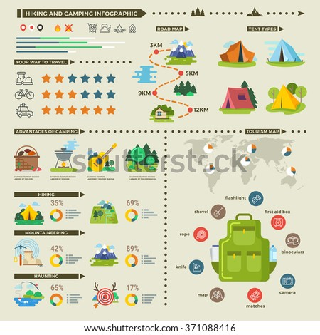 Camping and hiking vector infographics. Outdoor travel infographic, mountain adventure infographic, equipment for camping and hiking illustration - stock vector