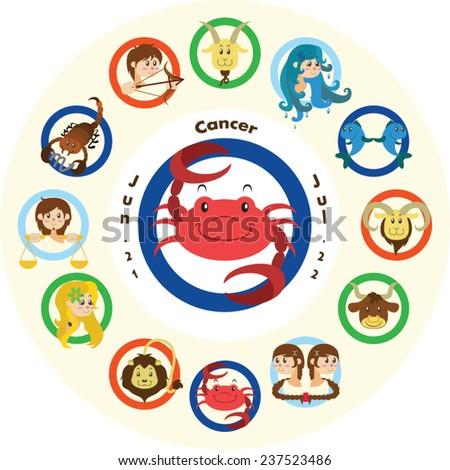 Cancer zodiac sign - stock vector
