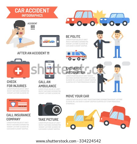 Car accident on the road infographics. After an accident. - stock vector