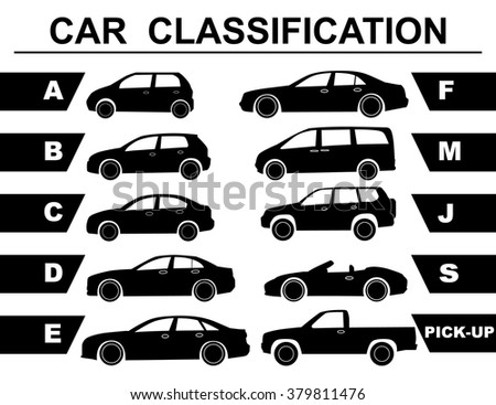 Car. classification of body types. - stock vector