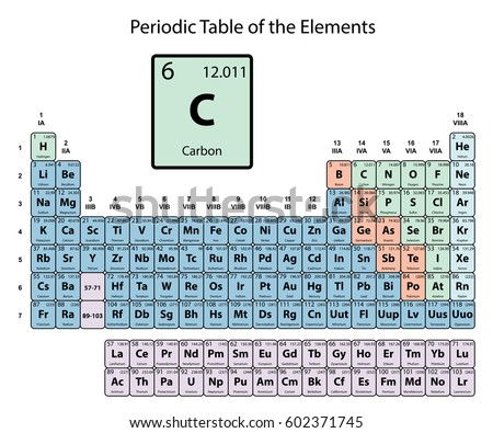 Carbon big on periodic table elements stock vector 602371745 carbon big on periodic table of the elements with atomic number symbol and weight with urtaz Images