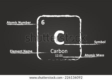 Carbon Element On Chemistry Class Blackboard - stock vector