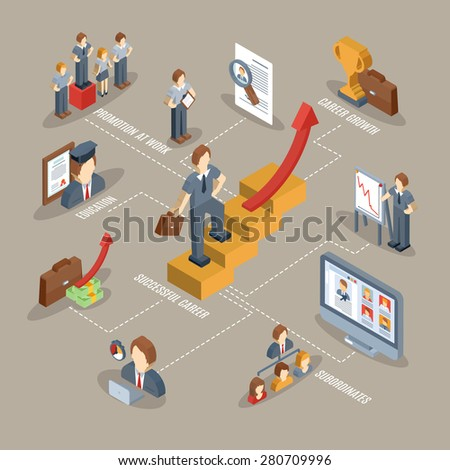 Career flowchart with isometric business motivation and promotion symbols vector illustration