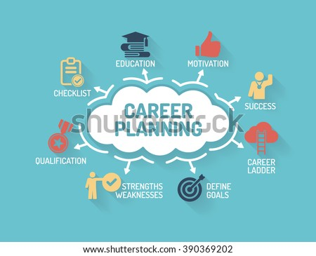 Career Planning - Chart with keywords and icons - Flat Design - stock vector