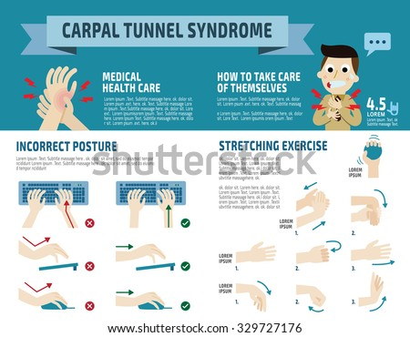 carpal tunnel syndrome infographic, health concept.