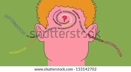 cartoon illustration with information letterings in men's head - stock vector