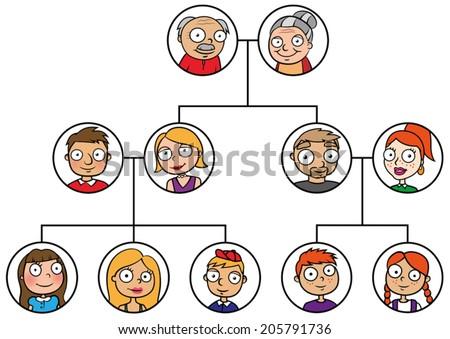 Generation Family Photos of Three Generation Family