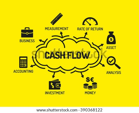 the concurrent validity of money metaphor Concurrent validity means that if the results are supported by other concurrent performance beyond the assessment itself face validity face validity refers to the degree to which a test looks right and appears to measure the knowledge or abilities.