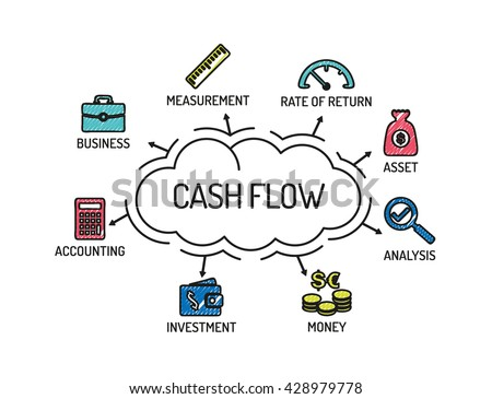 48396 Portable Mba Finance Accounting moreover 100085839 Ar Flow Chartpdf Fillable InvoiceAccounts Receivable Flow Chart Peachtree Solutions Inc User Forms further Accounting For Life likewise Trainingtoolsmarketing together with Cash Flow Chart Keywords Icons Sketch 428979778. on accounting in business pdf