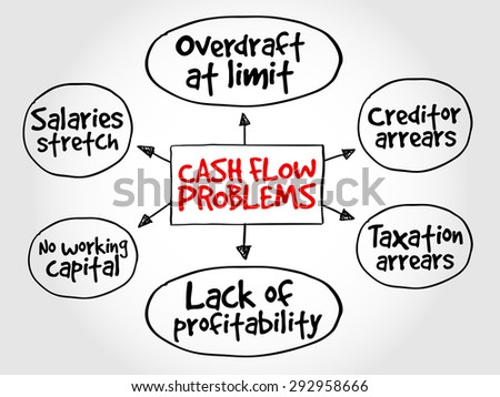 discount cashflow problems Net present value and the internal rate of return are two methods required rate of return as the discount the cash flow worksheet aids in.
