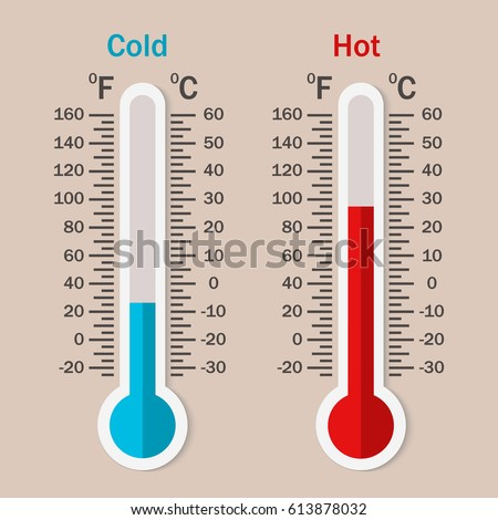 temperature and degrees celsius A fever is when a person's body temperature is hotter than 375 degrees celsius (995 fahrenheit) normal body temperature for humans varies based on a variety of factors, including age and level of physical activity [1.