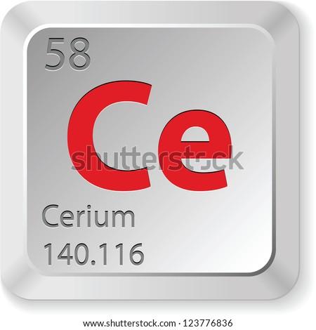 Cerium Stock Images, R...