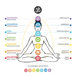 Image result for free chakra images