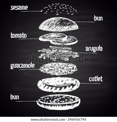 Chalk painted ingredients of guacamole burger with text. Burger menu theme. - stock vector