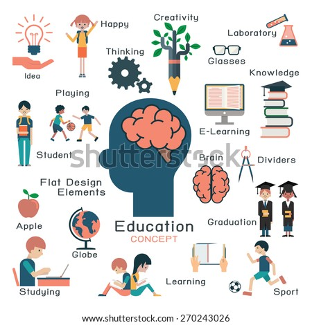 Character and flat design elements in education concept. Creativity, brain, idea, students, learning, head, objects, graduation, e-learning.  - stock vector