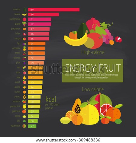 Chart energy density fruits and food component: dietary fiber, proteins, fats and carbohydrates. Dark background. - stock vector