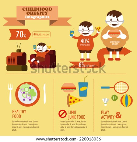 Childhood Obesity Info graphic. flat design element. vector illustration - stock vector