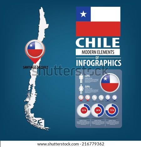 Chile. flag. Asia. World Map. vector Illustration. - stock vector