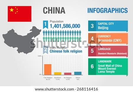 China infographics, statistical data, China information, vector illustration - stock vector
