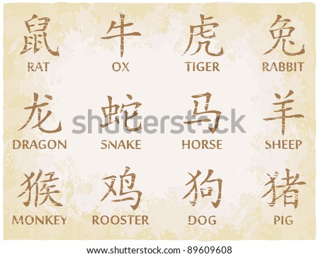 Chinese zodiac symbols on worn paper background. - stock vector