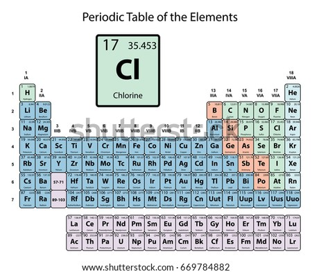 Chlorine big on periodic table elements stock vector 2018 chlorine big on periodic table of the elements with atomic number symbol and weight with urtaz Image collections