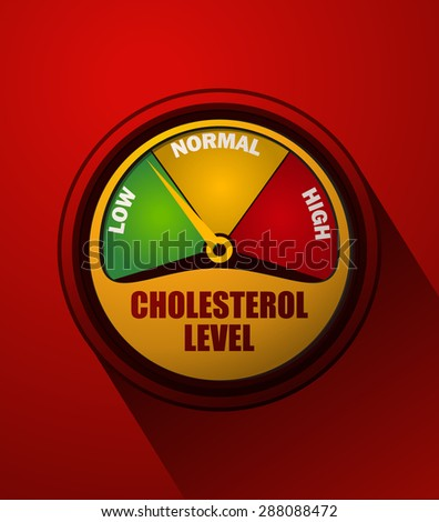 Cholesterol Meter Gauge on a Red Background, Vector Illustration.