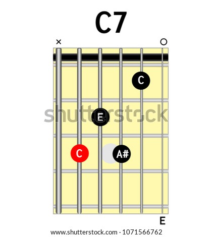 Chord Diagram Tab Tabulation Finger Chart Stock Vector (Royalty Free ...