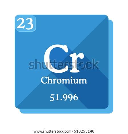 Chromium Cr Element Periodic Table Flat Stock Vector Hd Royalty
