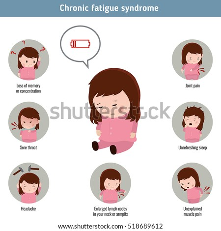 chronic fatigue syndrome thesis The role of deconditioning and therapeutic exercise in chronic fatigue syndrome (review),  phd thesis, london, 1998 36 johns mw.