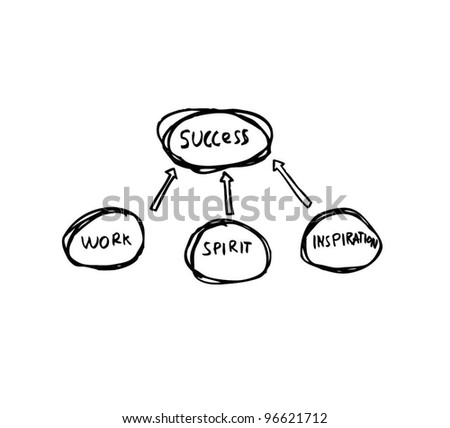 circle bubble organization business ,vector illustration