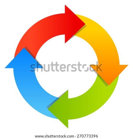 Circular arrows diagram - stock vector