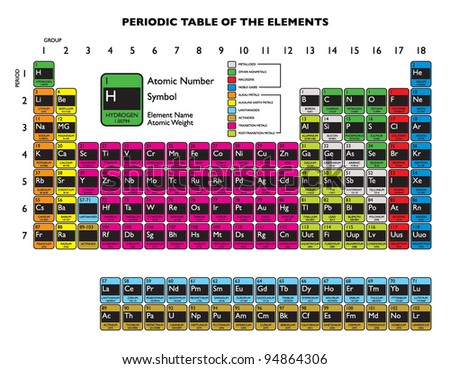 Clean periodic element table updated in 2011 december - stock vector