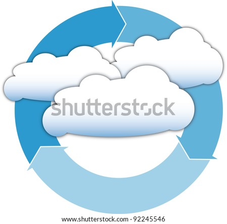 Cloud computing concept and arrows as diagram - stock vector