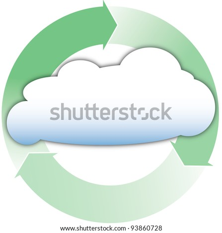 Cloud computing concept and green arrows as diagram - stock vector