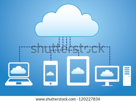 Cloud computing concept. Various devices like Smartphone, Tablet Computer, PC, Laptop  are connected to Cloud - stock vector