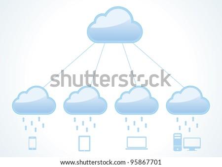 Cloud computing concept. Vector illustration - stock vector