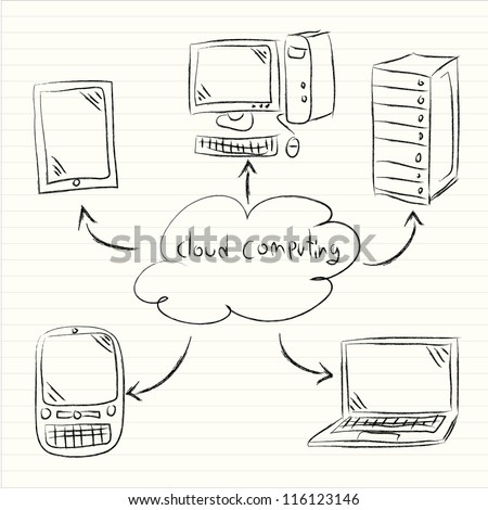 Cloud Computing diagram vector - stock vector