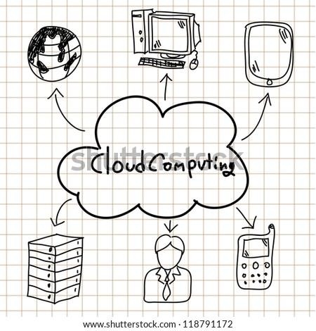 Cloud Computing diagram vector - stock vector