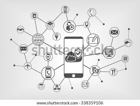 Cloud computing security concept for smart phones. Vector illustration background with connected IT devices - stock vector