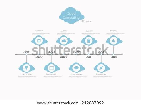 Cloud computing timeline. Vector illustration - stock vector