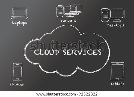Cloud services - stock vector