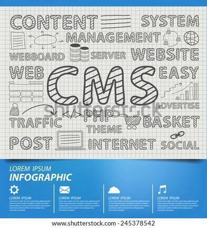 cms. content management system concept. - stock vector