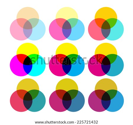 CMYK color synthesis, subtractive color model - stock vector