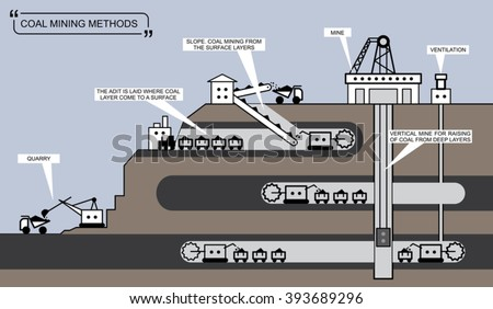Coal mining methods. Info graphic diagram. Ore extraction technology. Simple graphic scheme. Vector illustration - stock vector