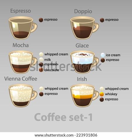 Coffee bar - stock vector