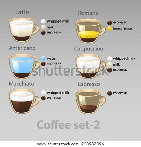 Coffee bar 2 - stock vector
